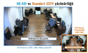 HD-SDI-1080p-vs-CCTV-Camera-D1_mini